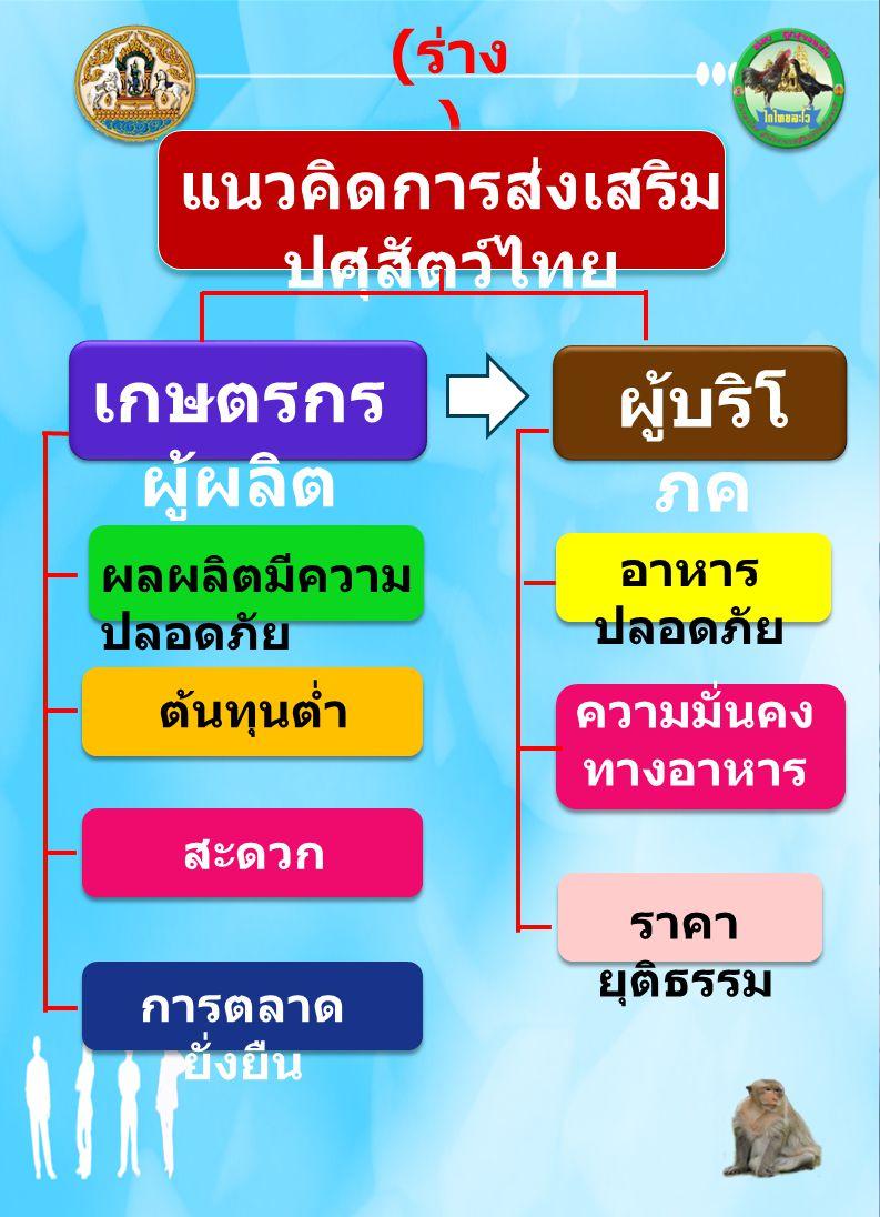 แนวคิดการส่งเสริมปศุสัตว์ไทย