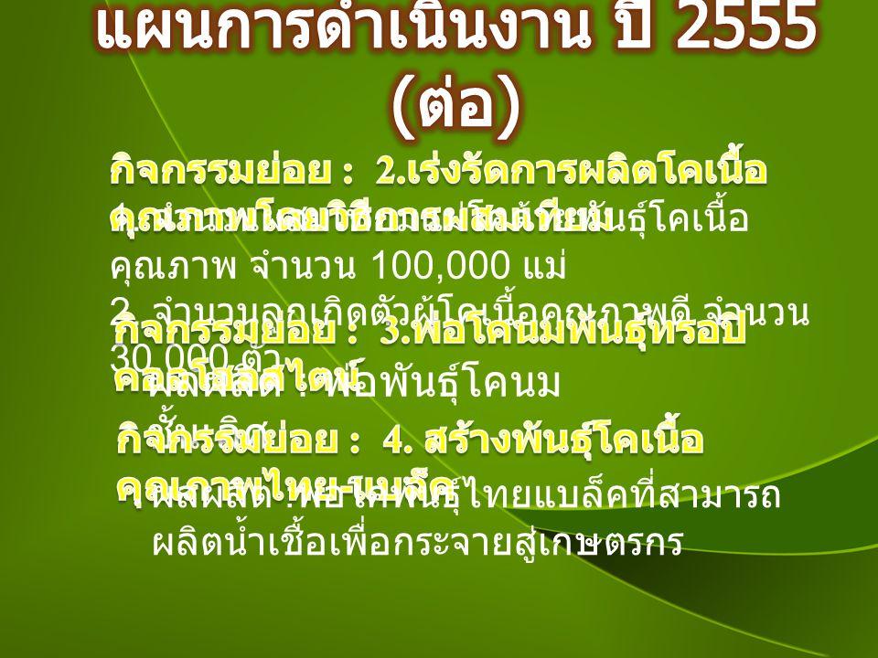 แผนการดำเนินงาน ปี 2555 (ต่อ)