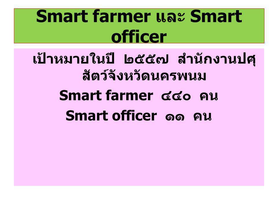 Smart farmer และ Smart officer