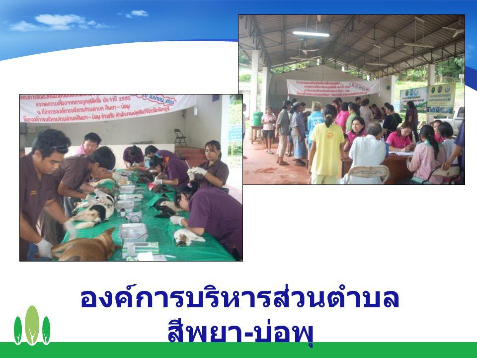 องค์การบริหารส่วนตำบลสีพยา-บ่อพุ
