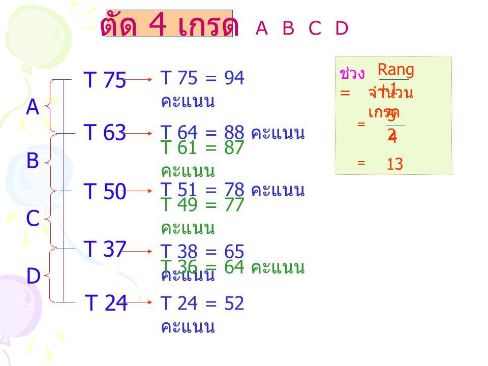 ตัด 4 เกรด T 75 A T 63 B T 50 C T 37 D T 24 A B C D T 75 = 94 คะแนน