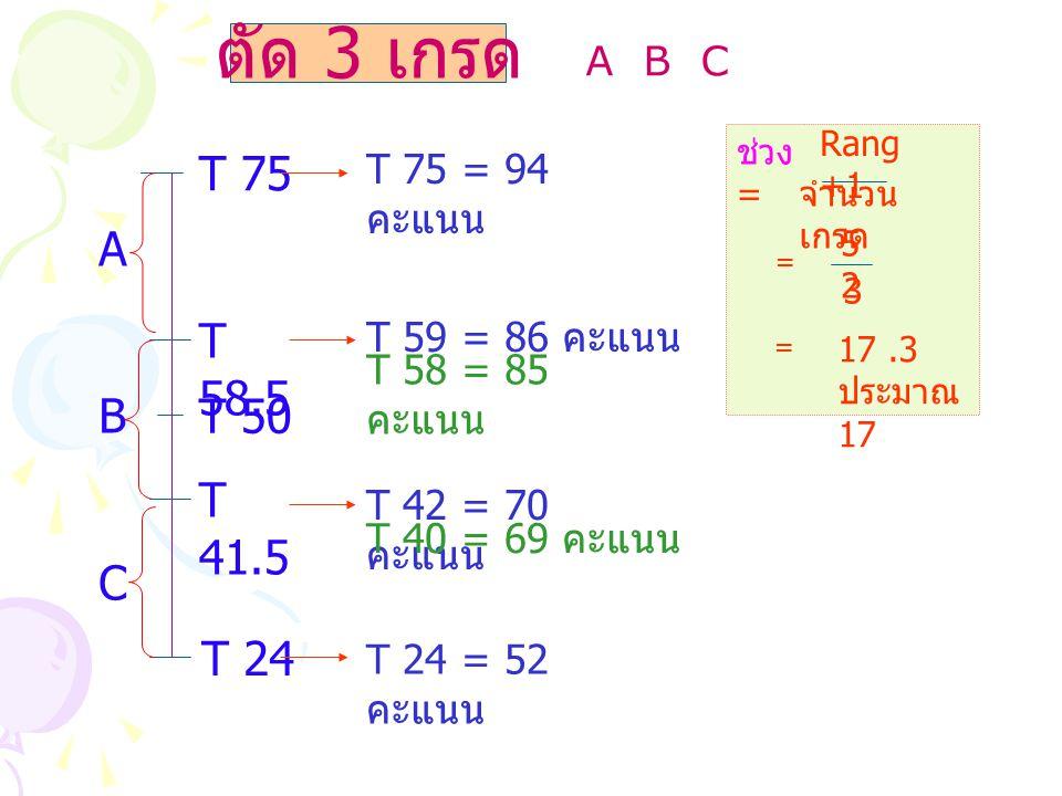ตัด 3 เกรด T 75 A T 58.5 B T 50 T 41.5 C T 24 A B C T 75 = 94 คะแนน