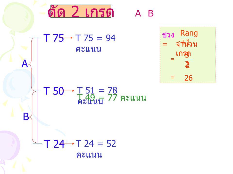 ตัด 2 เกรด T 75 A T 50 B T 24 A B T 75 = 94 คะแนน T 51 = 78 คะแนน