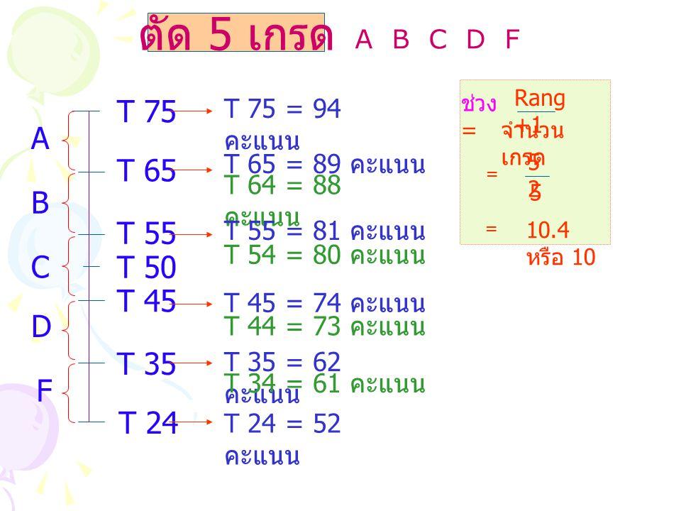 ตัด 5 เกรด T 75 A T 65 B T 55 C T 50 T 45 D T 35 F T 24 A B C D F