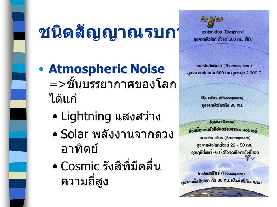 ชนิดสัญญาณรบกวน Atmospheric Noise =>ชั้นบรรยากาศของโลก ได้แก่