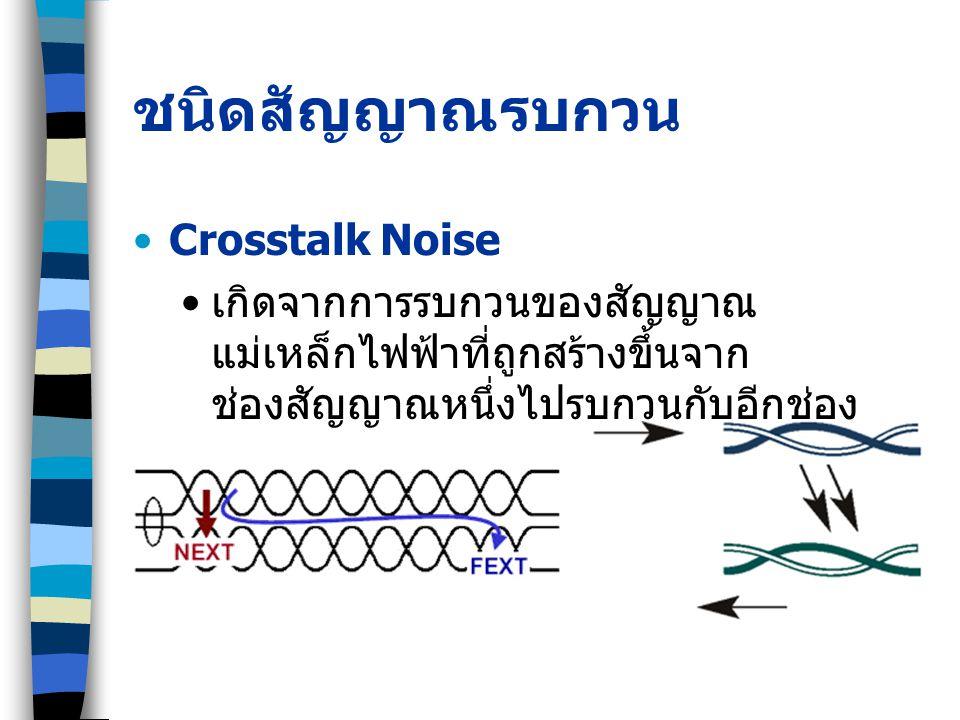 ชนิดสัญญาณรบกวน Crosstalk Noise