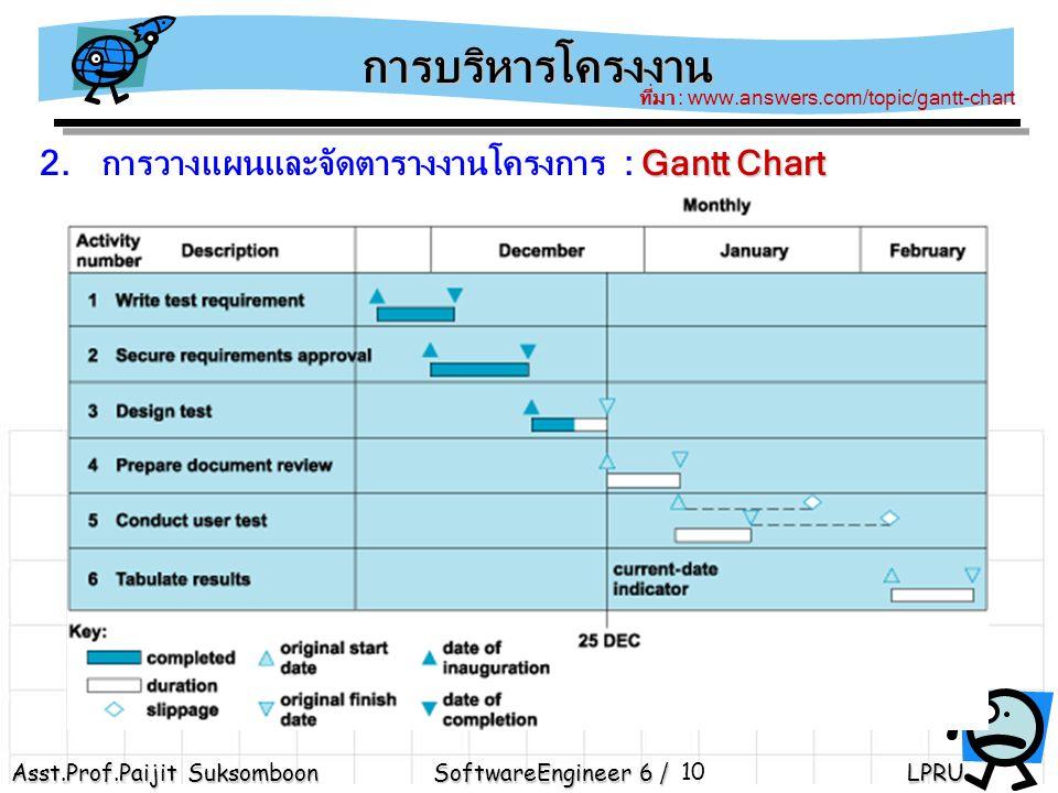 การบริหารโครงงาน ที่มา : www.answers.com/topic/gantt-chart. 2. การวางแผนและจัดตารางงานโครงการ : Gantt Chart.