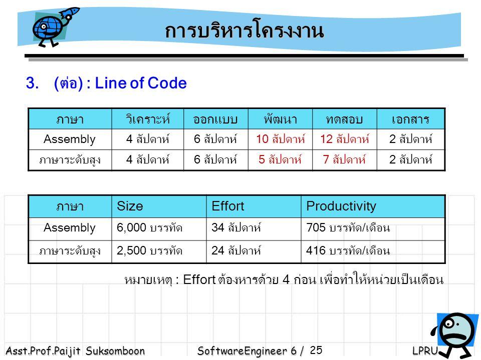 การบริหารโครงงาน (ต่อ) : Line of Code ภาษา วิเคราะห์ ออกแบบ พัฒนา