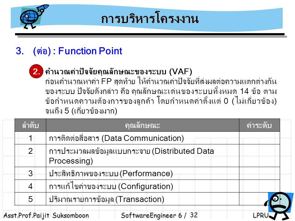 การบริหารโครงงาน (ต่อ) : Function Point