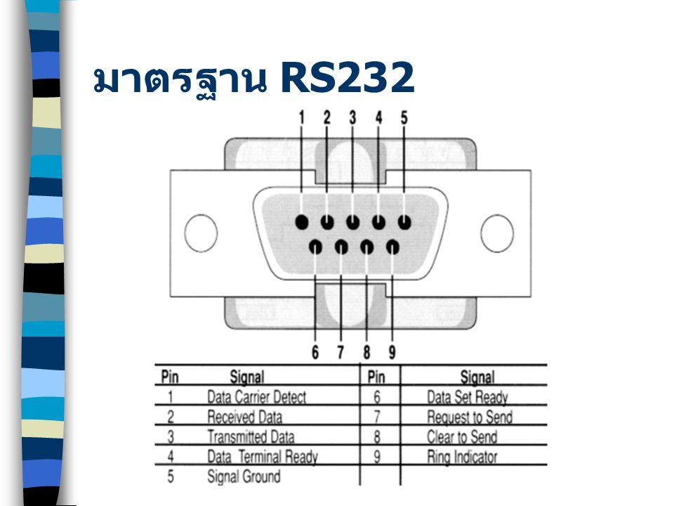 มาตรฐาน RS232