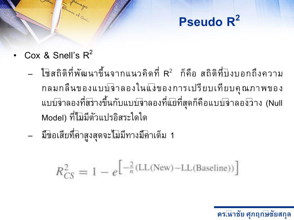 Pseudo R2 Cox & Snell's R2.