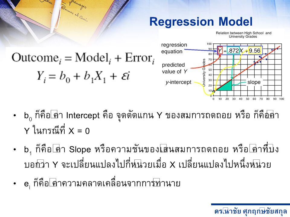 Regression Model b0 ก็คือ ค่า Intercept คือ จุดตัดแกน Y ของสมการถดถอย หรือ ก็คือค่า Y ในกรณีที่ X = 0.