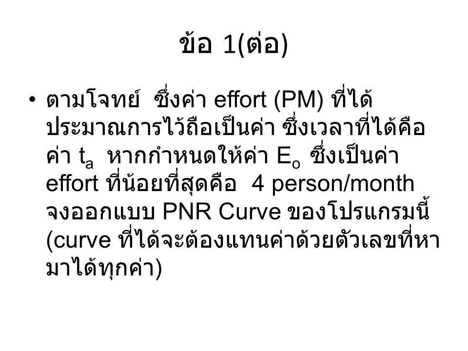ข้อ 1(ต่อ)