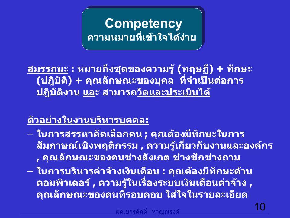 Competencyความหมายที่เข้าใจได้ง่าย