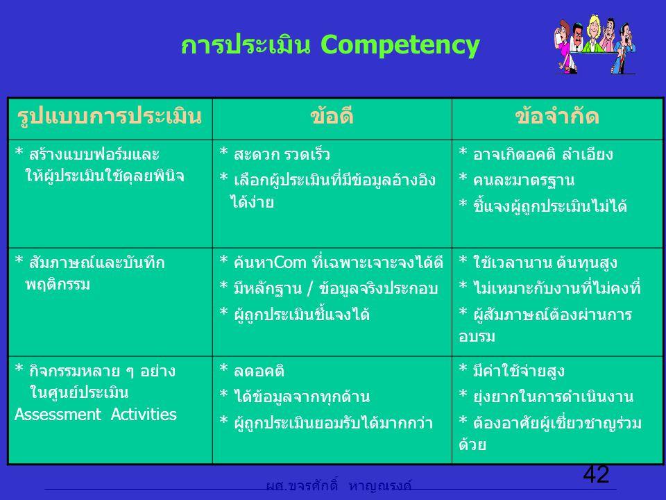 การประเมิน Competency