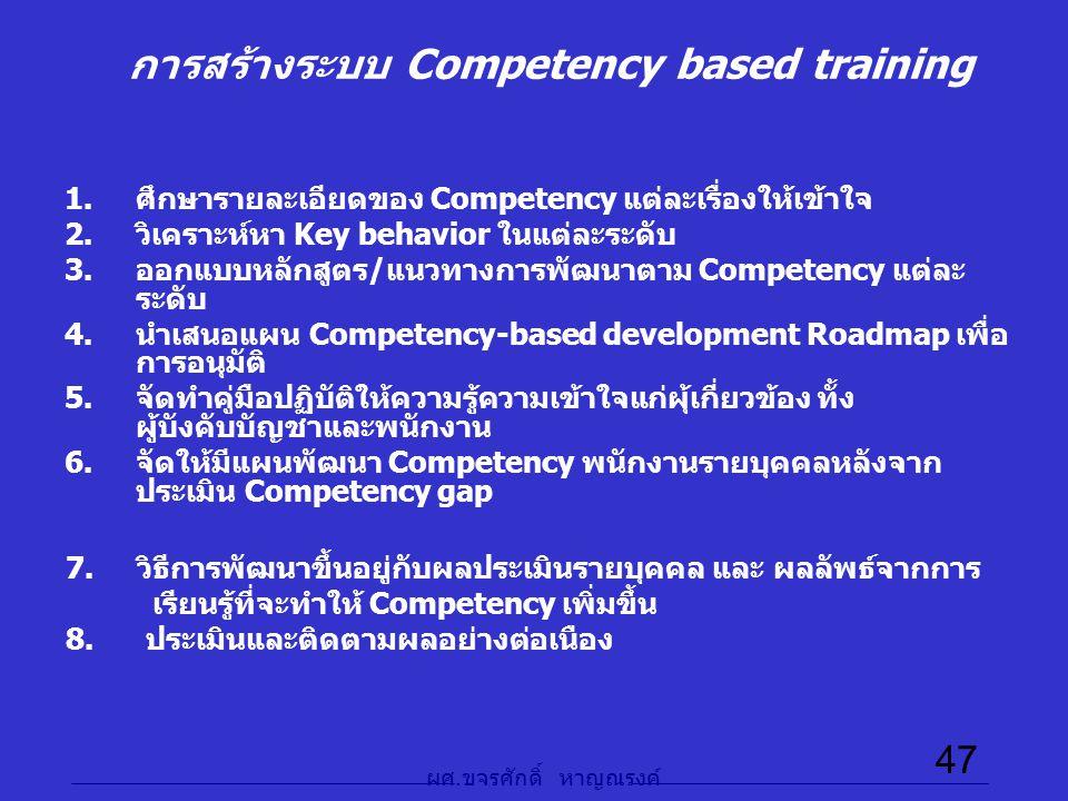 การสร้างระบบ Competency based training