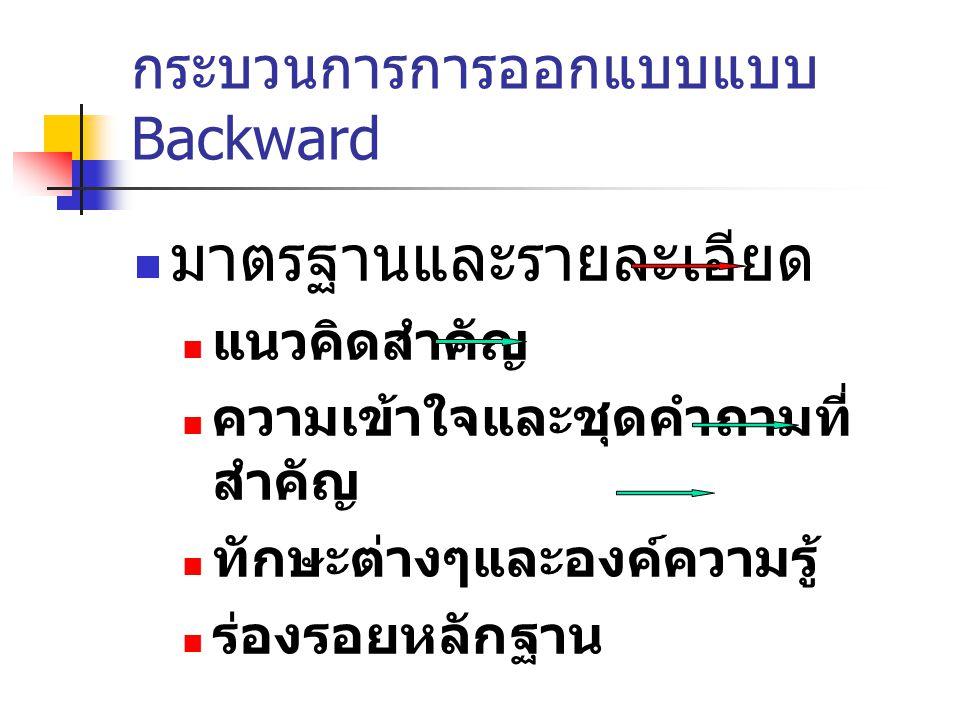 กระบวนการการออกแบบแบบ Backward