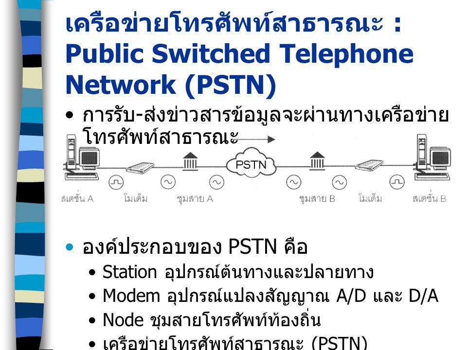 เครือข่ายโทรศัพท์สาธารณะ : Public Switched Telephone Network (PSTN)