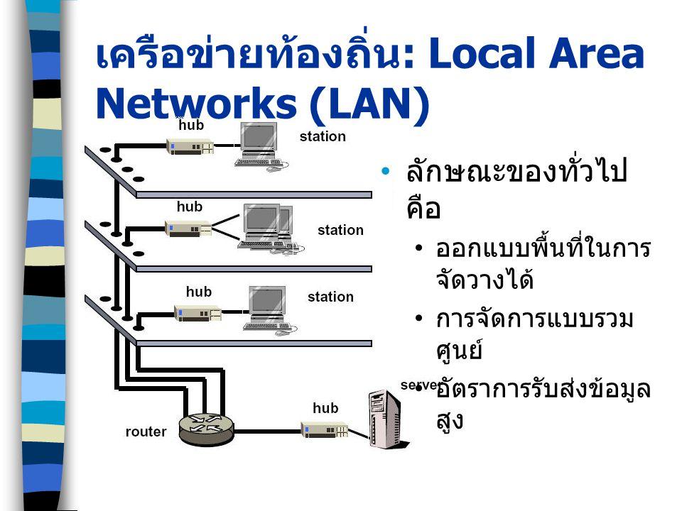 เครือข่ายท้องถิ่น: Local Area Networks (LAN)