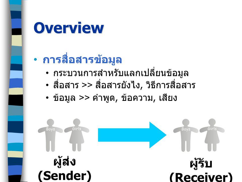 Overview ผู้ส่ง (Sender) ผู้รับ (Receiver) การสื่อสารข้อมูล
