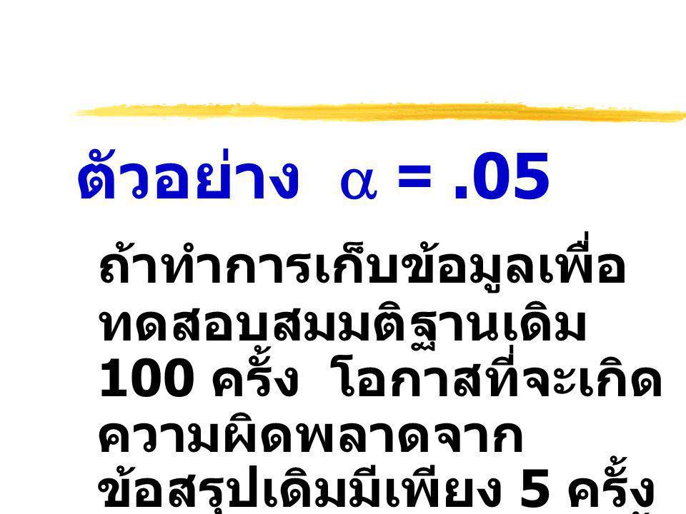 ตัวอย่าง  = .05