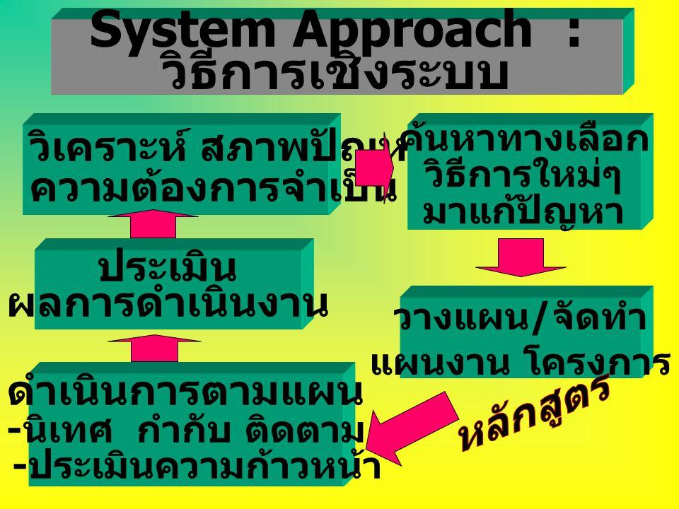 System Approach :วิธีการเชิงระบบ