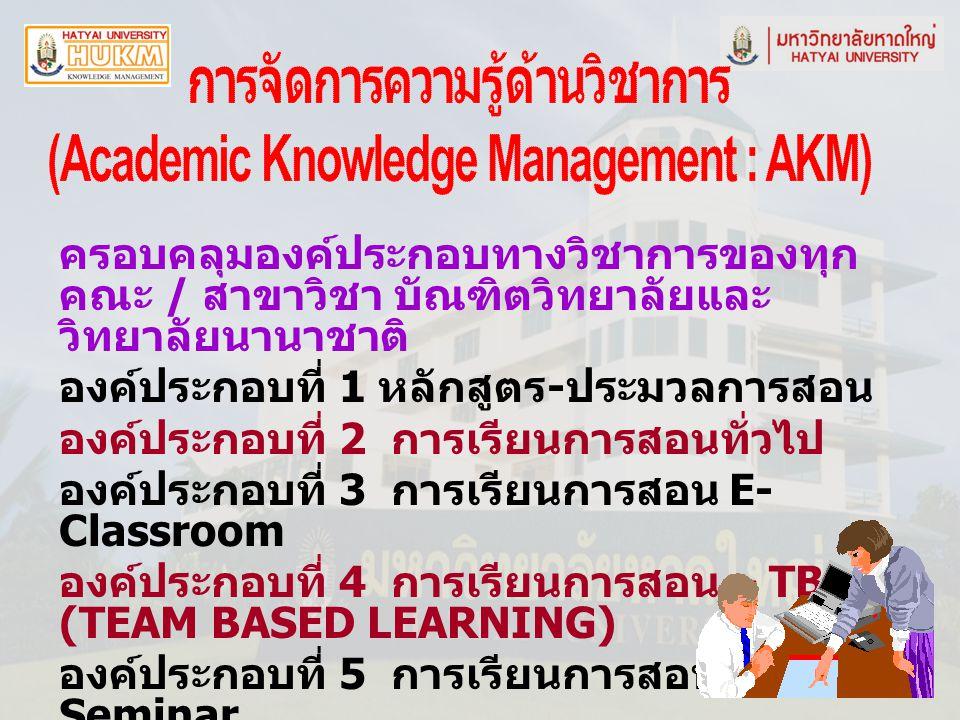 การจัดการความรู้ด้านวิชาการ (Academic Knowledge Management : AKM)