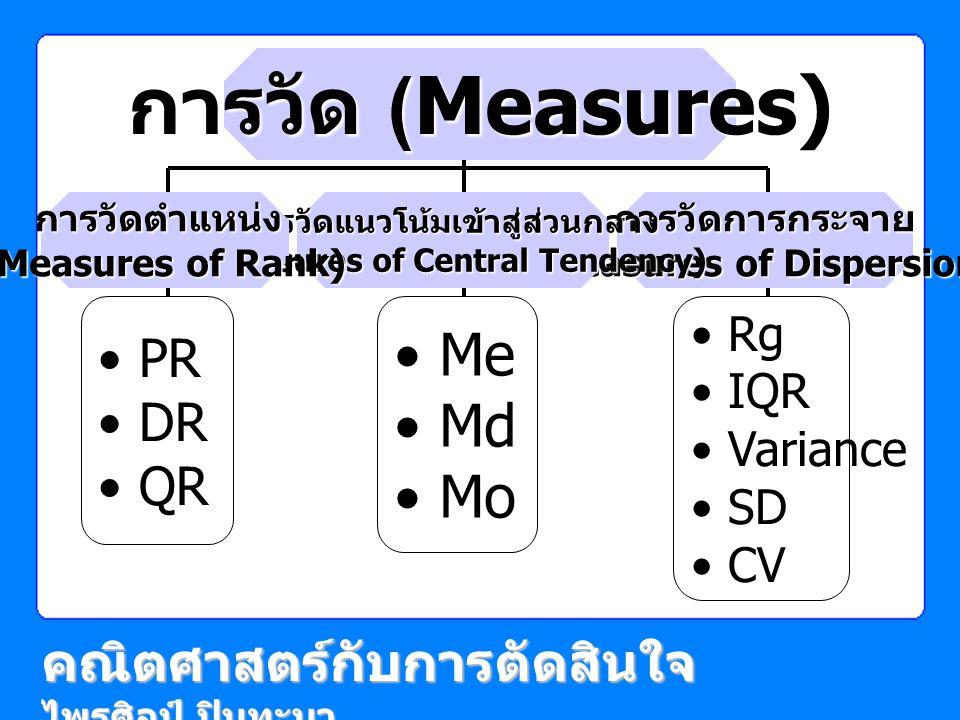 การวัด (Measures) Me Md Mo PR DR QR
