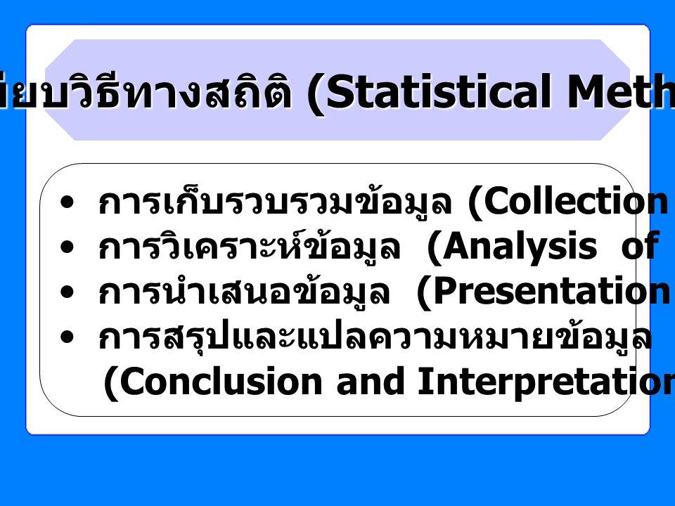 ระเบียบวิธีทางสถิติ (Statistical Method)
