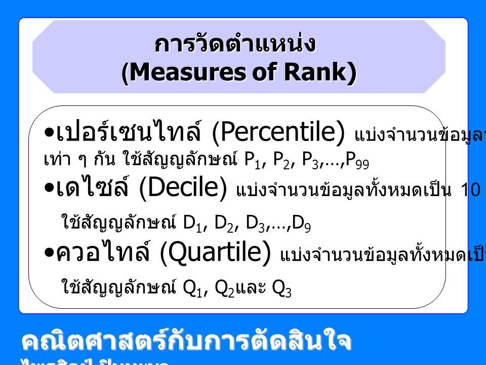 การวัดตำแหน่ง (Measures of Rank)