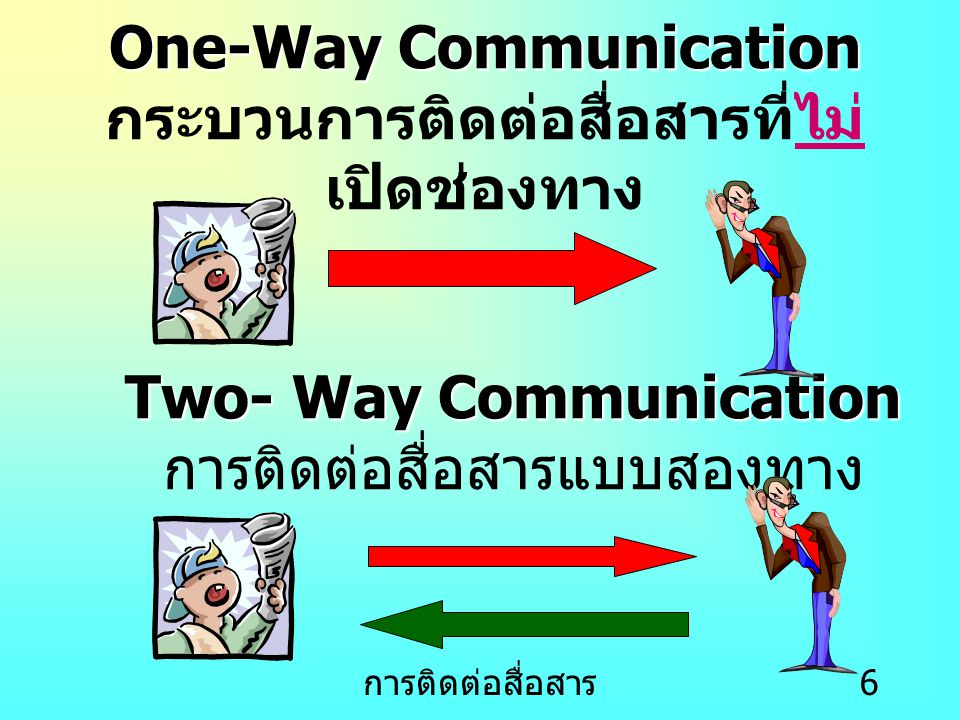 One-Way Communication กระบวนการติดต่อสื่อสารที่ไม่เปิดช่องทาง