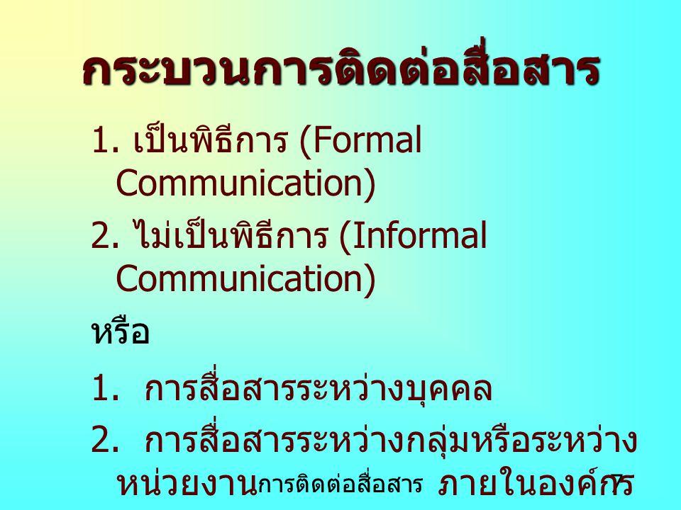 กระบวนการติดต่อสื่อสาร