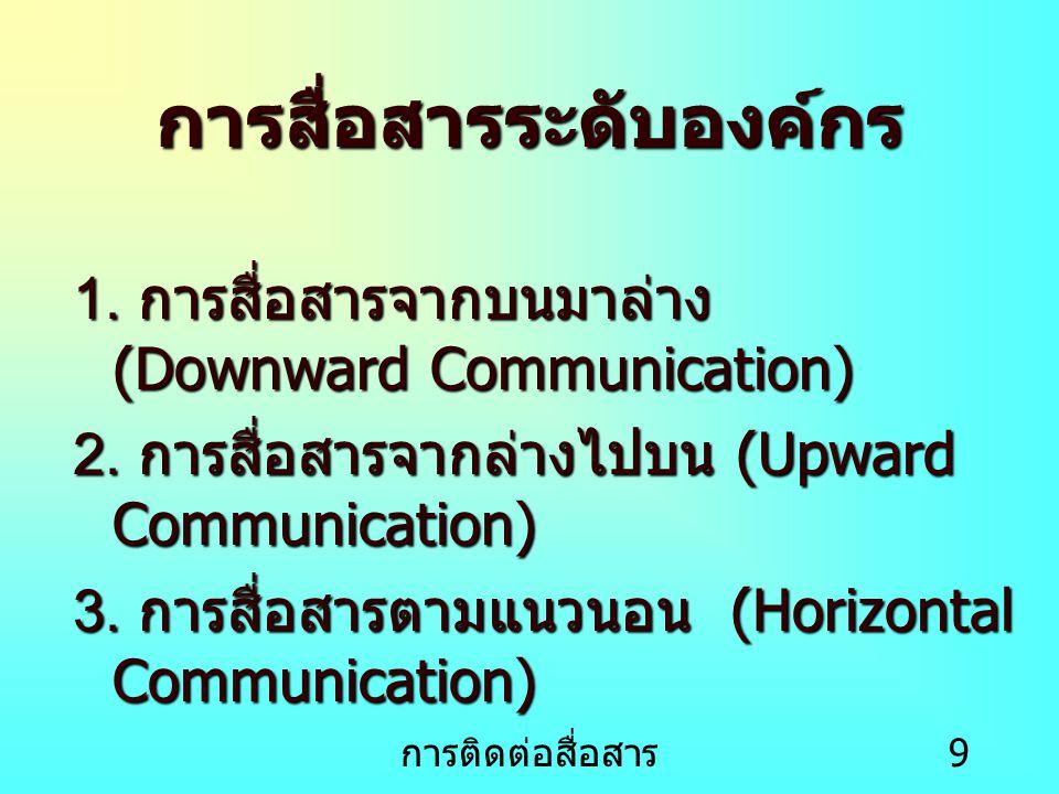 การสื่อสารระดับองค์กร