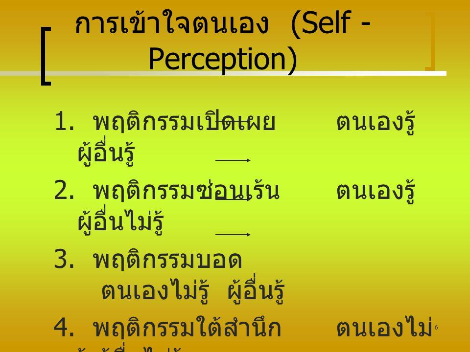 การเข้าใจตนเอง (Self - Perception)