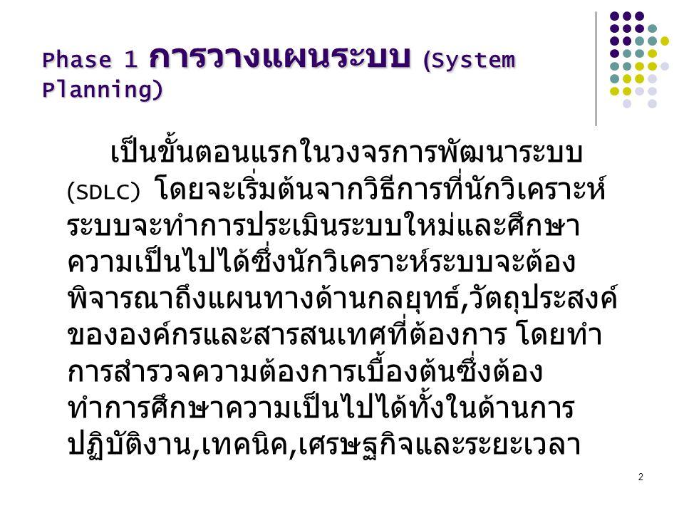 Phase 1 การวางแผนระบบ (System Planning)
