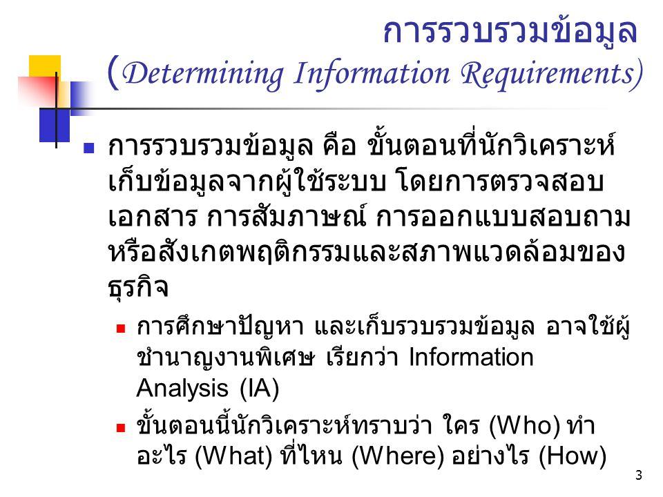 การรวบรวมข้อมูล (Determining Information Requirements)