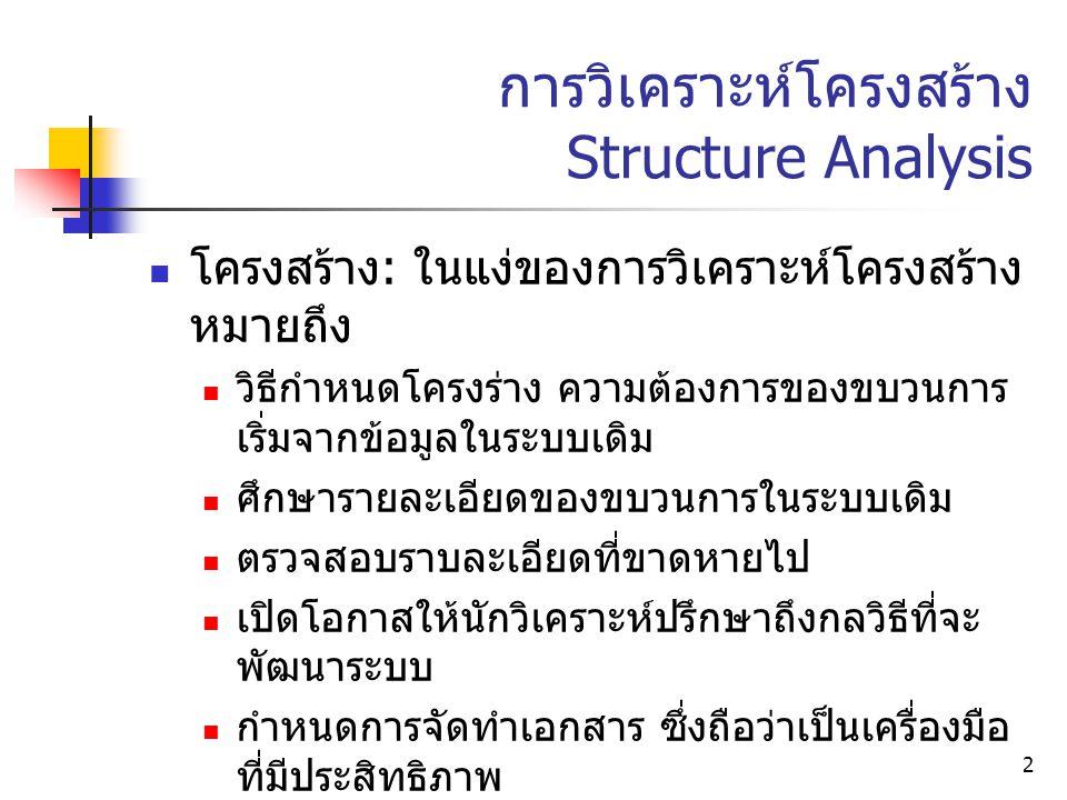 การวิเคราะห์โครงสร้าง Structure Analysis