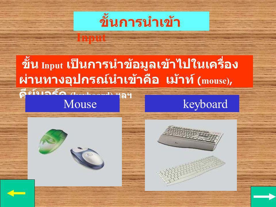 ขั้นการนำเข้า Input ขั้น Input เป็นการนำข้อมูลเข้าไปในเครื่องผ่านทางอุปกรณ์นำเข้าคือ เม้าท์ (mouse), คีย์บอร์ด (keyboard) ฯลฯ.