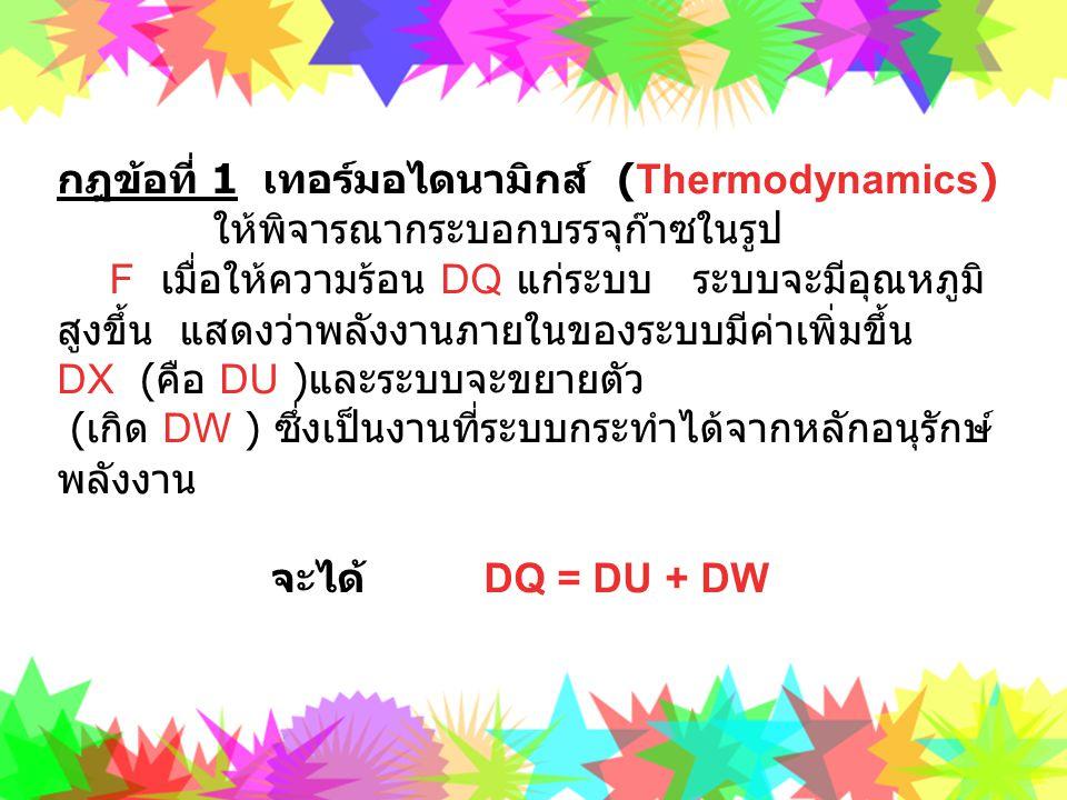 กฎข้อที่ 1 เทอร์มอไดนามิกส์ (Thermodynamics)