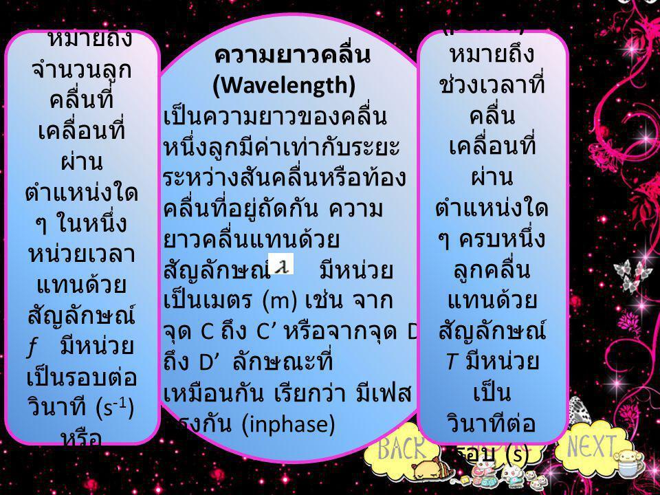 ความยาวคลื่น (Wavelength)