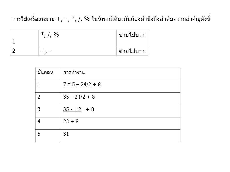 การใช้เครื่องหมาย +, - , *, /, % ในนิพจน์เดียวกันต้องคำนึงถึงลำดับความสำคัญดังนี้