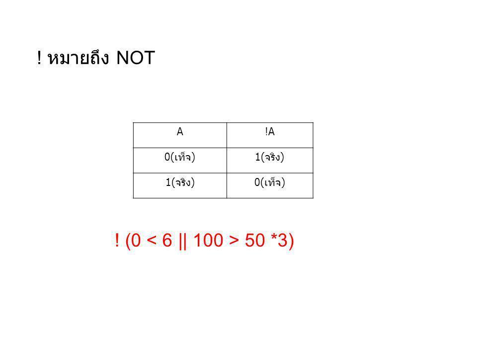 ! หมายถึง NOT A !A 0(เท็จ) 1(จริง) ! (0 < 6 || 100 > 50 *3)