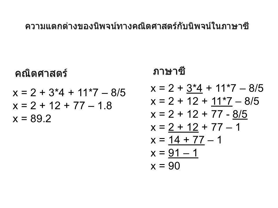 ภาษาซี คณิตศาสตร์ x = 2 + 3*4 + 11*7 – 8/5 x = 2 + 12 + 11*7 – 8/5