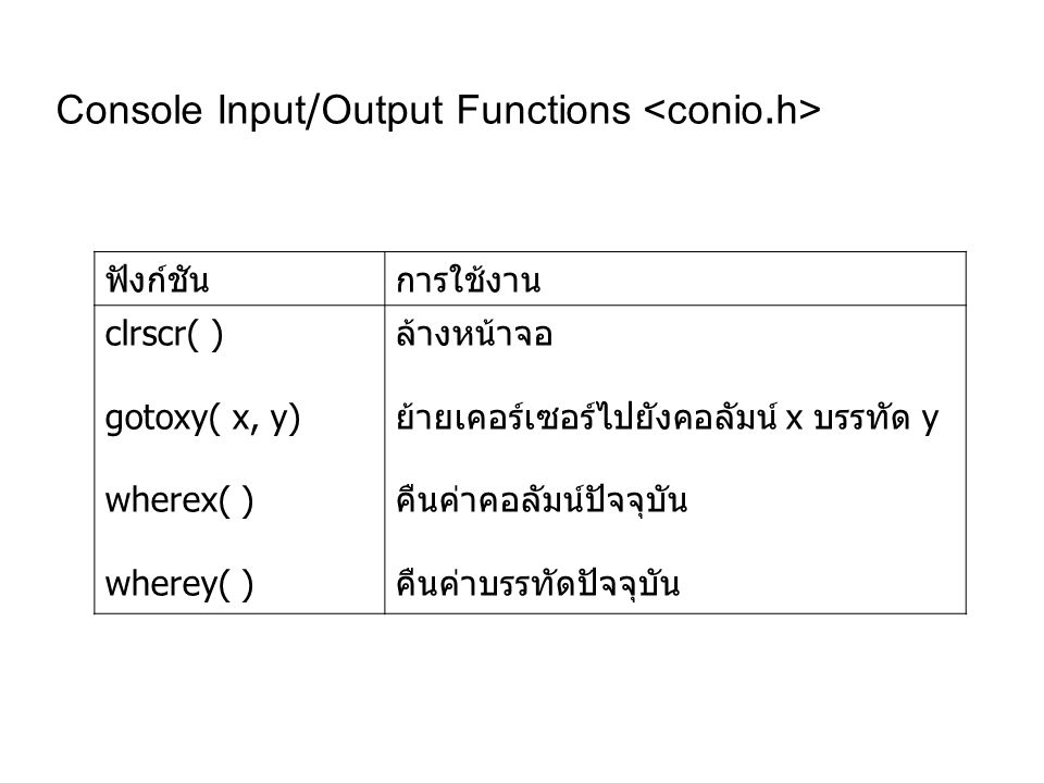 Console Input/Output Functions <conio.h>