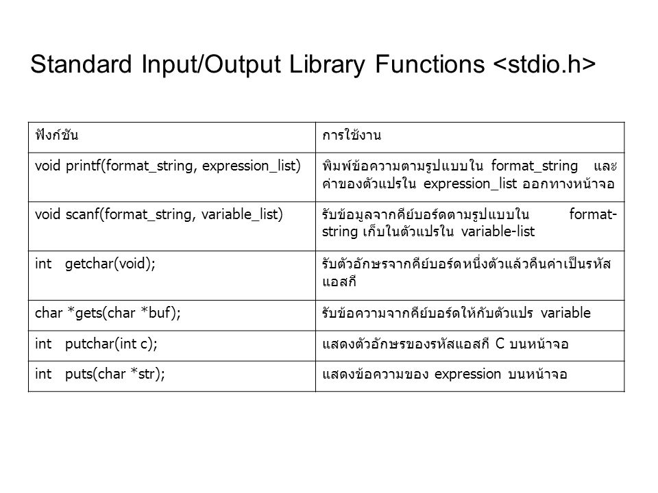 Standard Input/Output Library Functions <stdio.h>