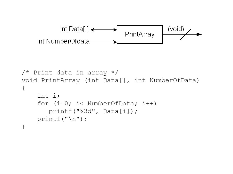 /* Print data in array */