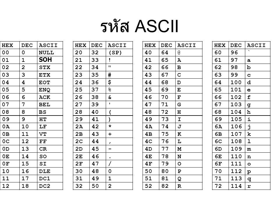 รหัส ASCII HEX DEC ASCII 00 NULL 20 32 (SP) 40 64 @ 60 96 ` 01 1 SOH
