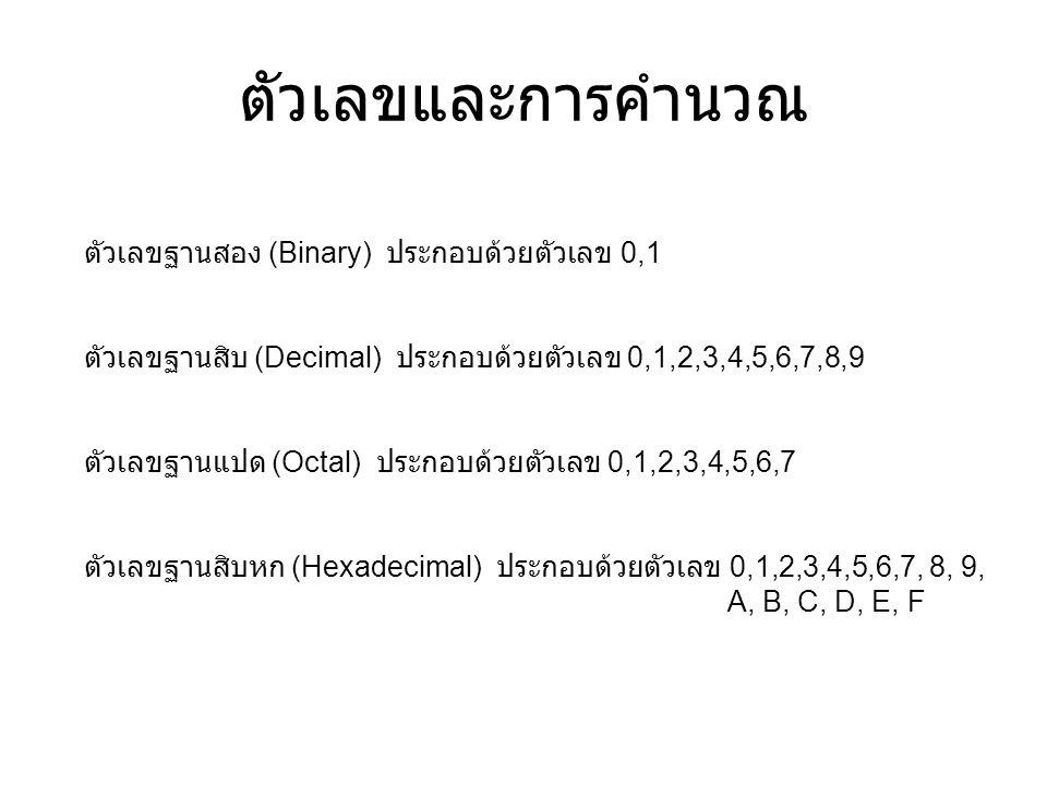 ตัวเลขและการคำนวณ ตัวเลขฐานสอง (Binary) ประกอบด้วยตัวเลข 0,1