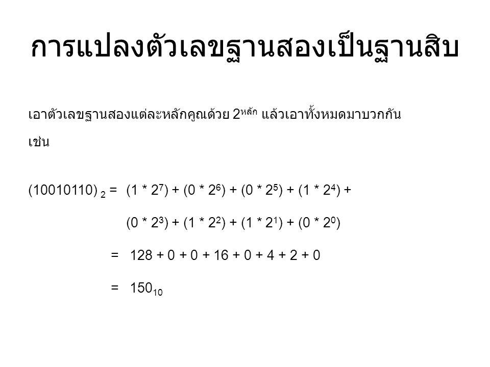 การแปลงตัวเลขฐานสองเป็นฐานสิบ