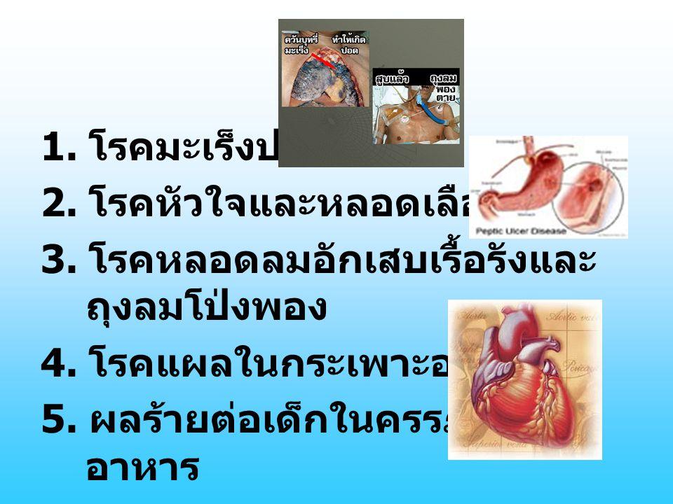 1. โรคมะเร็งปอด 2. โรคหัวใจและหลอดเลือด. 3. โรคหลอดลมอักเสบเรื้อรังและถุงลมโป่งพอง. 4. โรคแผลในกระเพาะอาหาร.